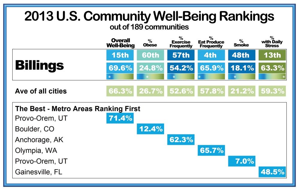 2013 City Ranking.jpg