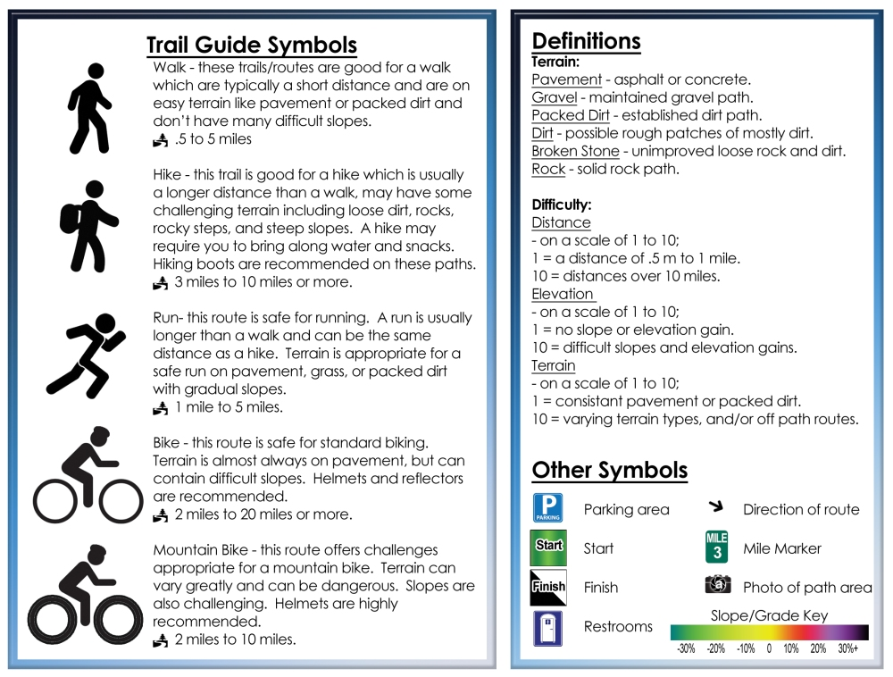 Trail Guide_symbols.jpg