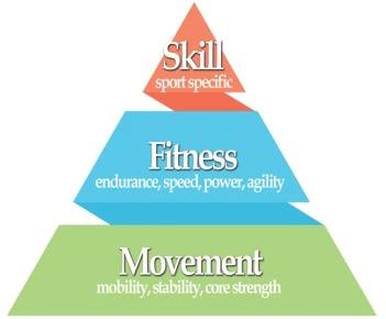 _Movement Pattern Training_Main.jpg