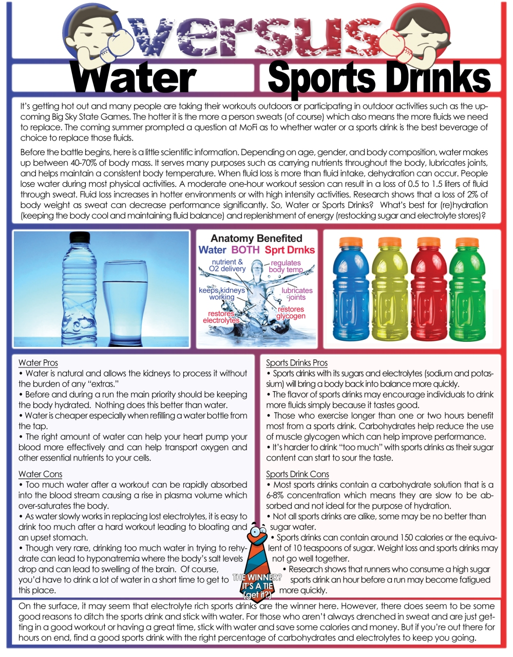 Versus_Water vs Sports Drinks_FINAL.jpg