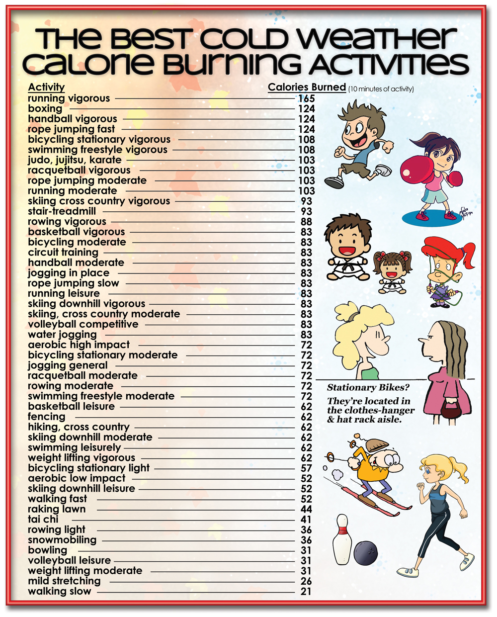 Cold Weather Calories Burn Infographic