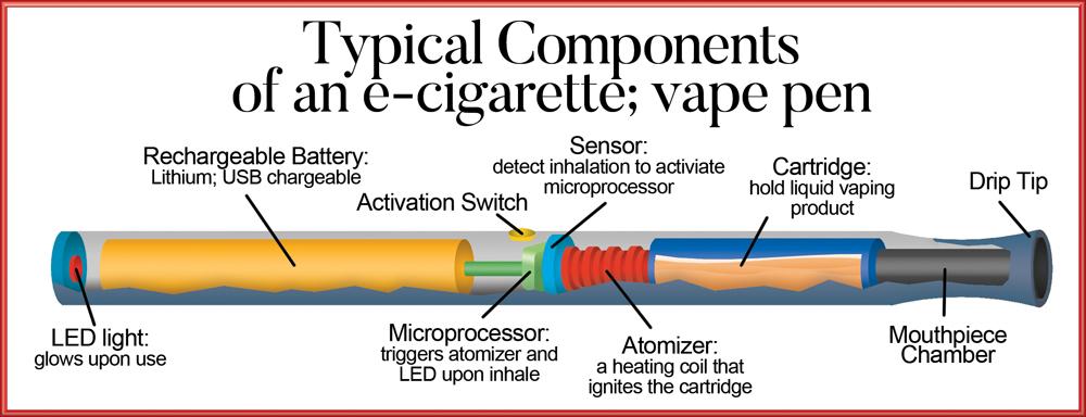 e-cig diagram_