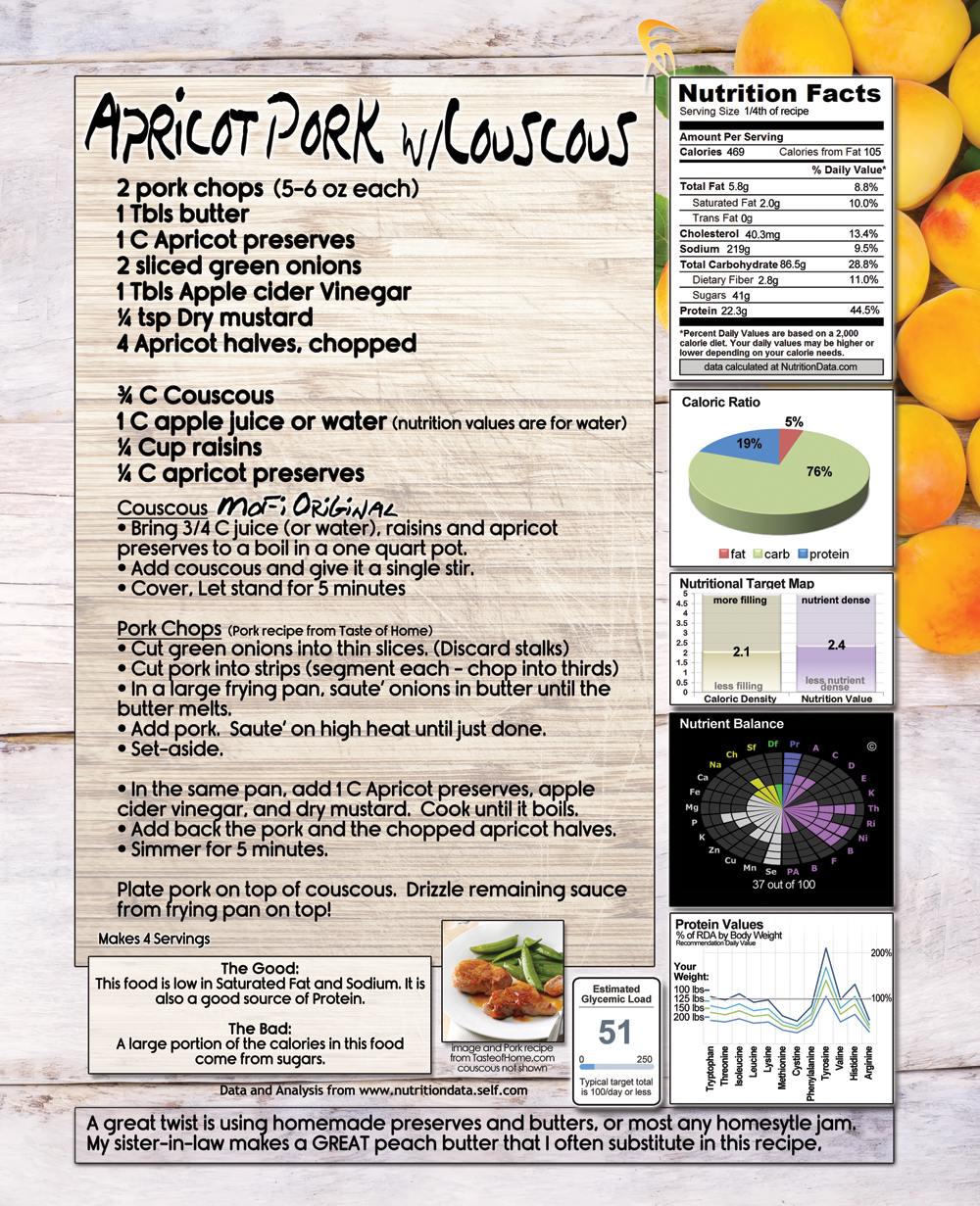 Recipes_Apricot Pork