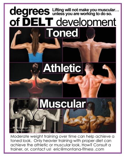 Delts Degrees of Development
