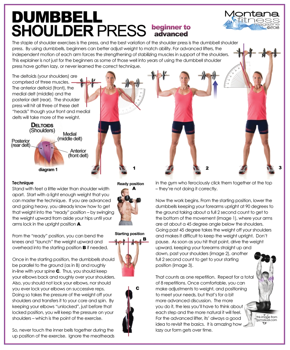 Dumbbell Shoulder Press Montana Fitness Magazine