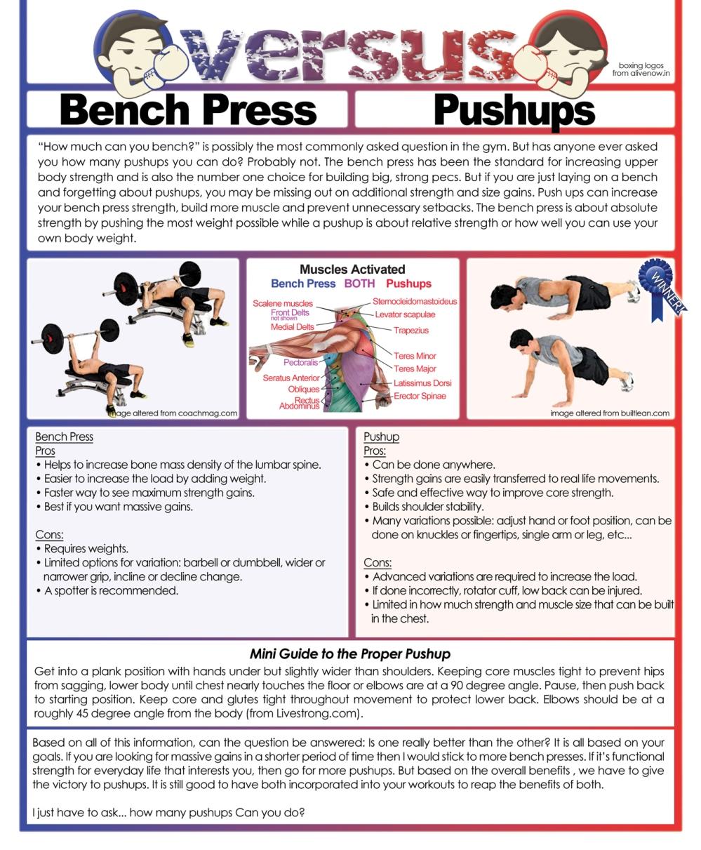 Versus_Pushups Bench Press.jpg
