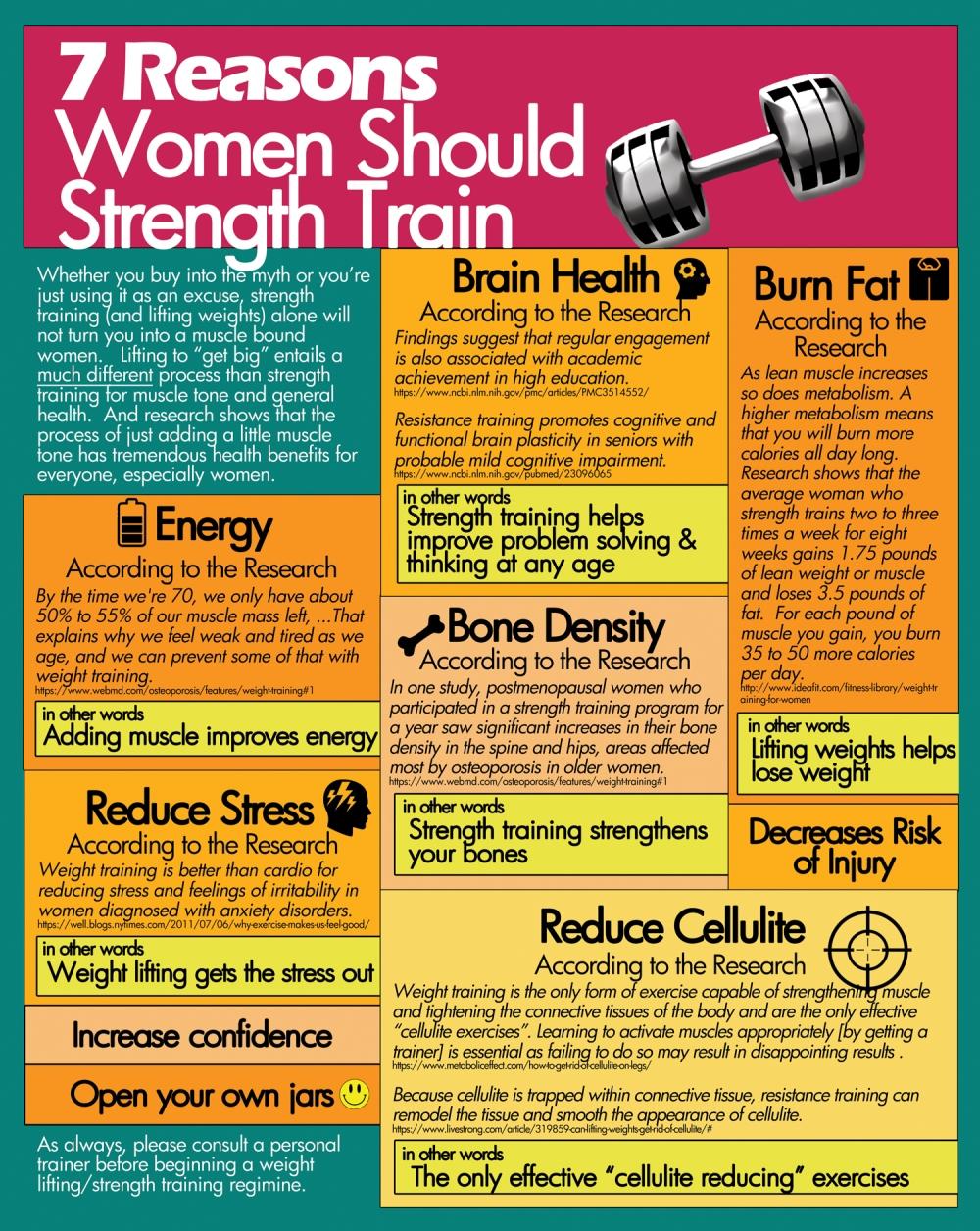 Why Women Should Strength Train.jpg